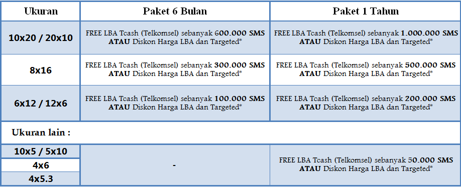 Paket billboard new