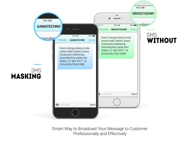 SMS Masking